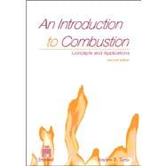 INTRO TO COMBUSTION(TEXT ONLY)