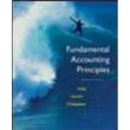 MP Fundamental Accounting Principles (1-25) and Circuit City Annual Report