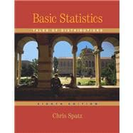 Basic Statistics : Tales of Distributions