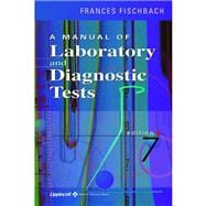 Manual of Laboratory and Diagnostic Tests : Understanding the Psychological Pain