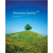 Elementary Statistics: Basic Select
