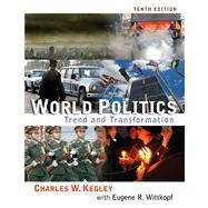 World Politics Trend and Transformation
