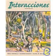 Interractiones with CD