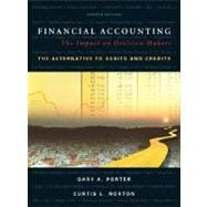 Financial Accounting The Impact on Decision Makers, The Alternative to Debits and Credits