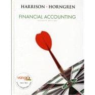 Financial Accounting and Financial Tips