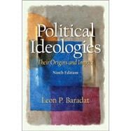 Political Ideologies: Their Origins And Impact