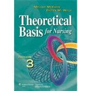 Theoretical Basis for Nursing