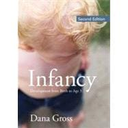 Infancy : Development from Birth to Age 3