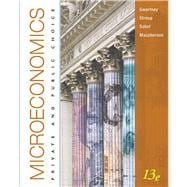 Microeconomics Private and Public Choice