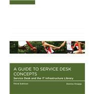 Guide to Service Desk Concepts : Service Desk and the IT Infrastructure Library