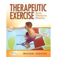 Therapeutic Exercises: From Theory to Practice