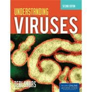 Understanding Viruses