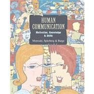 Human Communication With Infotrac