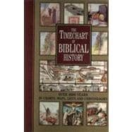 Timechart of Biblical History : Over 4000 Years in Charts, Maps, Lists and Chronologies