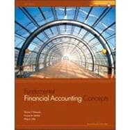 Fundamental Financial Accounting Concepts with Harley-Davidson Annual Report