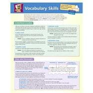 Study Card For Vocabulary