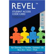 REVEL for Diversity in Families  -- Access Card