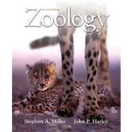 Zoology