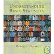Understanding Basic Statistics
