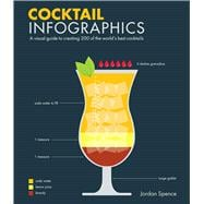 Cocktail Infographics A Visual Guide to Creating 200 of the World's Best Cocktails