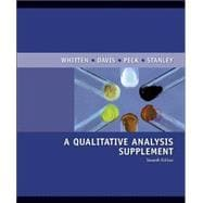 A Qualitative Analysis Supplement