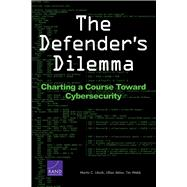 The Defender's Dilemma 9780833089113R