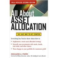 Asset Allocation : The Easy Way to Get Started