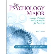 The Psychology Major Career Options and Strategies for Success