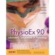 phyisoex 9 0 reveiw 2 Physioex 90 review sheet exercise 4 endocrine system physiology name: kelly e fischer lab time/date: 7:00 pm/wednesday activity 1 metabolism and thyroid hormone part 1 1 which rat had the fastest basal metabolic rate (bmr.